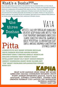AYURVEDA & the doshas - the characteristics · #Ayurveda · #Ayurvedic · #Doshas · #Kapha · #Vata · #Pitta ·