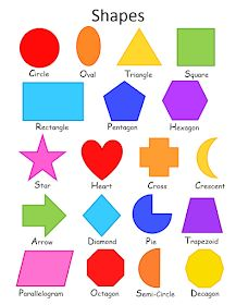 Shapes - A simple colorful shapes chart for toddlers - Printable Preschool Charts, Free Preschool, Preschool Worksheets, Preschool Printables, Learning English For Kids, English Lessons For Kids, English Language Learning, Kids Learning, Shape Chart