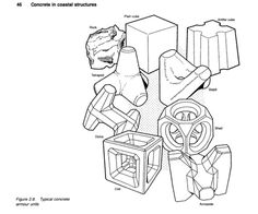 Sketches of the commercial armor units: Tetrapod