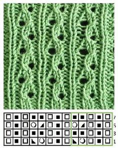 Lace Knitting Stitches, Cable Knitting Patterns, Baby Hats Knitting, Knitting Charts, Knitting Designs, Knitting Socks, Knitting Needles, Hand Knitting, Crochet Patterns