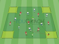 This thematic game provides for a continuous players movement to search free space and to intercept the ball for defenders. Improving aerobic condition and movements on the field.