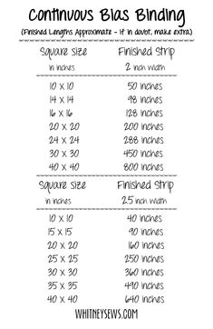 Continuous Bias Binding Measurement Chart along with a full video tutorial from Whitney Sews for how to create continuous bias binding. Only sew two seams, no matter how much binding you're making!