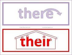 FREE WORD WALL OF EASILY CONFUSED WORDS - HOMOPHONES - TeachersPayTeachers.com
