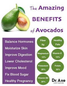 The Amazing Benefits of Avocados #healthtips