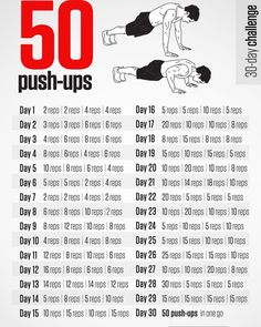 Day 2 of push-ups done 3,3,6,6 I did half wide and half normal #fitdad #beachbodycoach #pushup