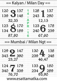 Satta Matka Result - Kalyan Matka Tips { 14-April-2016 }