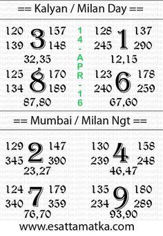 Satta Matka Result - Kalyan Matka Tips { 14-April-2016 }