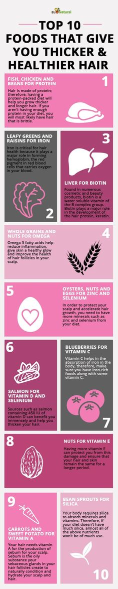 Try these 10 Foods to Eat for Thicker and Healthier Hair (Plus Recipes!) #hairlossremedywomen