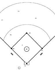 baseball spray chart template
