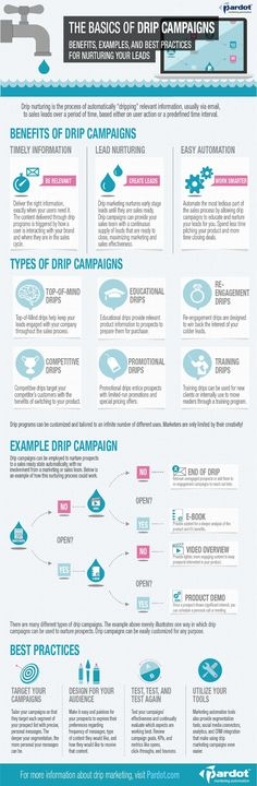 Email Drip Campaign Tip1 13 Great Email Drip Campaign Tips and Examples