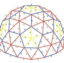 How to build a geodesic dome model using paper clips.  Maybe use for Jade's house project?