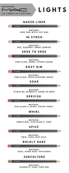Matching MAC lip liners to lipsticks. Part 1 - Lights:
