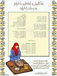 المكاييل Arabic Sweets, Arabic Food, How To Make Trifle, Kitchen Recipes, Cooking Recipes, Kitchen Measurements, Egyptian Food, Food Substitutions, Lebanese Recipes