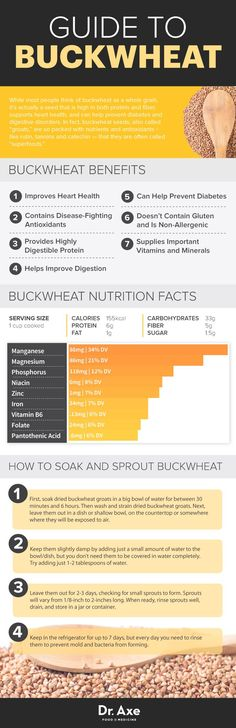Buckwheat Nutrition & Health Benefits-- not a grain! A seed!