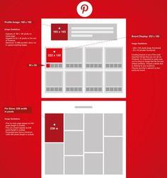 Guide 2015 de la taille des images sur les réseaux sociaux #pinterest
