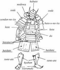 eaisier schematic: must include: 1. Kabuto 2. sode 3. forearm protection 4. armor tunic - woven foam scales? parts af armour maybe to be made with dragon scale effect? IMP get mesurements - the most imp is to make bow! Brico monday afternoon - buy all materials 4. Haidate - cloth? (actual tunic 5. shin protection - foam - easy 6. Samurai shoes?