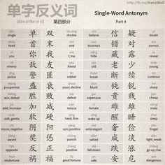 单子反义词。 Antonym (single word) Part 4