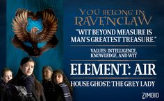 I took Zimbio's 'Harry Potter' house quiz and I belong in Ravenclaw! Which house do you belong in?