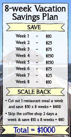 8 Week Vacation Savings Plan to Save 1000 Fast Savings Challenge, Money Saving Challenge, Money Saving Tips, Saving Ideas, Money Tips, Money Budget, Saving Money Chart, Managing Money, Money Savers