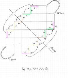 Tutoriel du «sac 22 carrés » au crochet (ou granny square bag) –