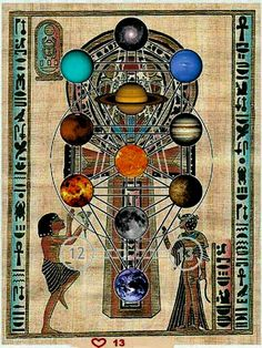 13 Ma'at-hkem-Ma'ateks {maath} Death = 13. 1+ 3 is 4. 4 is manifested life. 13 is a more physical version of 4 (though they are the same number, hence same essence) but 13 is 4 in transition. So 13th is also associated with the 13th sign which is kundalini rising (the holy spirit/spirit of mercury within you). In Hebrew, daleth is the fourth letter means door. So death/13 is a door from one realm to the next. Daleth is connected to the Empress of the tarot who can be associated with Kali.