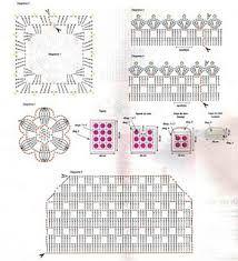 Resultado de imagem para graficos de jogo de banheiros em croche lindo