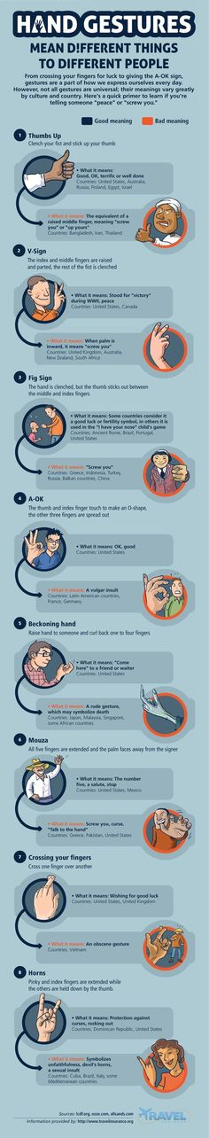 Hand Gestures Mean Different Thing To Different