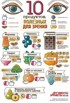 Диета для глаз: Топ-10 продуктов для острого зрения | Продукты и напитки | Кухня | АиФ Украина