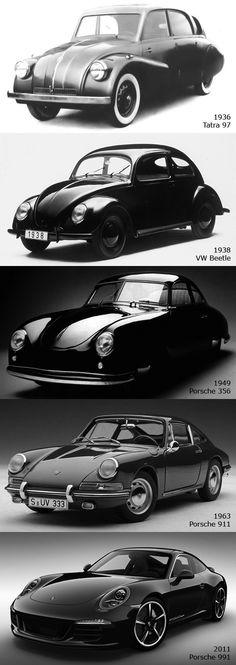 Tatra > VW Beetle > Porsche https://www.amazon.co.uk/Baby-Car-Mirror-Shatterproof-Installation/dp/B06XHG6SSY/ref=sr_1_2?ie=UTF8&qid=1499074433&sr=8-2&keywords=Kingseye