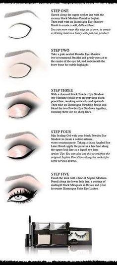 Step By Step Makeup Turorial