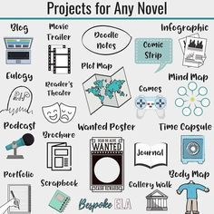 So many project options! I love giving students lots of choices to showcase their learning. Check out this graphic for lots of ideas on how to assess student understanding and comprehension of any novel. What would you add to this list? Middle School Reading, Middle School English, Middle School Health, Ela Classroom, English Classroom, English Teachers, Middle School Classroom, Classroom Ideas, Teaching Literature