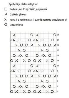 Tekstiiliteollisuus - teetee Sara Lace Knitting, Knitting Stitches, Free Crochet, Knit Crochet, Knit Patterns, Charts, Free Pattern, Map, Dots