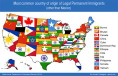Most Common Country of Origin of Immigrants in the United States