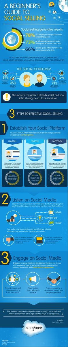The modern consumer is already social and your sales strategy needs to be social too. This infographic proposes 3 steps to effective social selling. Marketing En Internet, Business Marketing, Content Marketing, Online Marketing, Social Media Marketing, Business Infographics, Inbound Marketing, Marketing Technology, Facebook Marketing