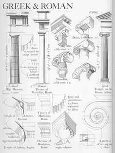 """architecture roman art history antiquity ancient greek classical orders"" - Frame set with ancient Greek style columns. Architecture Classique, Architecture Antique, Art Et Architecture, Ancient Greek Architecture, Classic Architecture, Historical Architecture, Architecture Details, Sustainable Architecture, Greece Architecture"