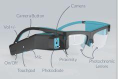 Google Glass optivent ORA