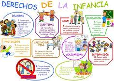 Los derechos de las niñas y los niños poster para clase