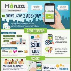 Create an infographic for my app: Honza by mnoriega