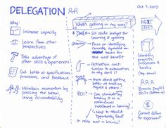 2013-10-07 Delegation   Flickr - Photo Sharing!