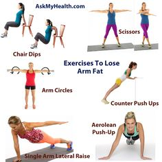 Home Exercises to Lose Arm Fat