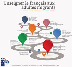 Un module proposé au BELC université d'hiver. Les métiers du français dans le monde