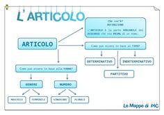 Mappa ARTICOLO