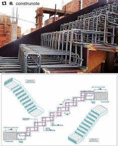 Stair Construction Instructions from Architects - Architecture & Design - Salvabrani Concrete Staircase, Staircase Design, Stairs Architecture, Architecture Details, Civil Engineering Design, Escalier Design, Building Stairs, Steel Stairs, Stair Detail