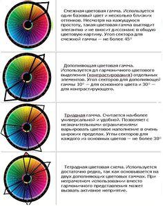 Полюби цвет, или Как правильно комбинировать цвета - Ярмарка Мастеров - ручная работа, handmade