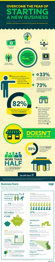 How To Overcome The Fear Of Starting A New Business success business infographic entrepreneur startup startups small business entrepreneur tips tips for entrepreneur startup ideas startup tips small businesses business plan