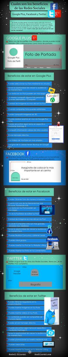 Beneficios de estar en Twitter  FaceBook y Google + #infografia #socialmedia