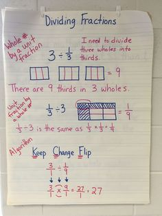 This dividing fractions anchor chart helps students see the model and the algorithm. Common Core: 5.NF.B.3