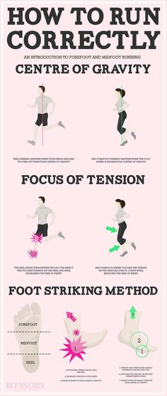 Infographic How to Run Correctly | Infographics Creator