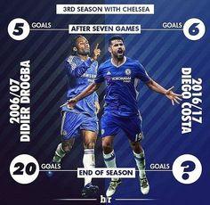 Didier x Diego