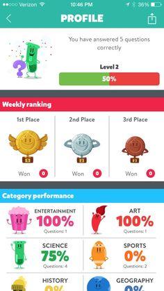 trivia crack achievements - Google Search